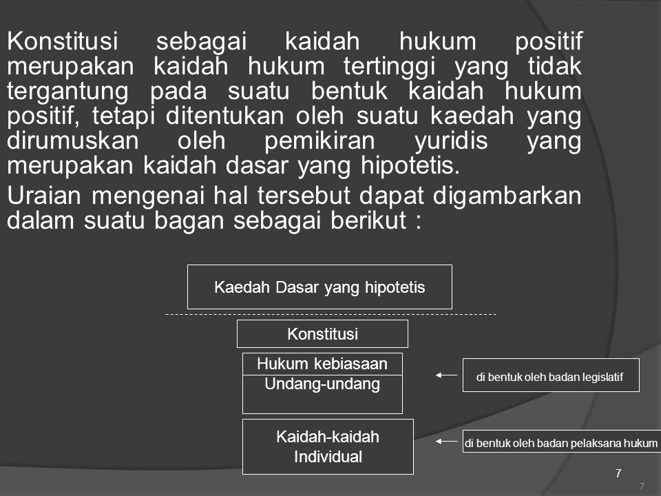 7 Konstitusi sebagai kaidah hukum positif merupakan kaidah hukum tertinggi yang tidak tergantung pada suatu bentuk kaidah hukum positif, tetapi ditent