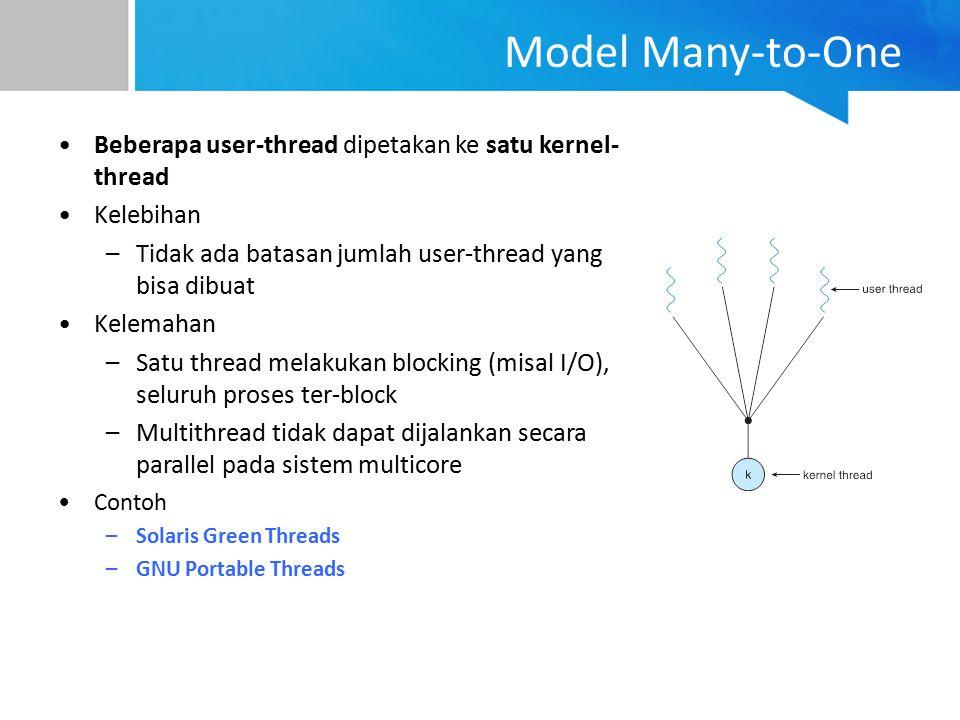 Model Many-to-One Beberapa user-thread dipetakan ke satu kernel- thread Kelebihan –Tidak ada batasan jumlah user-thread yang bisa dibuat Kelemahan –Sa