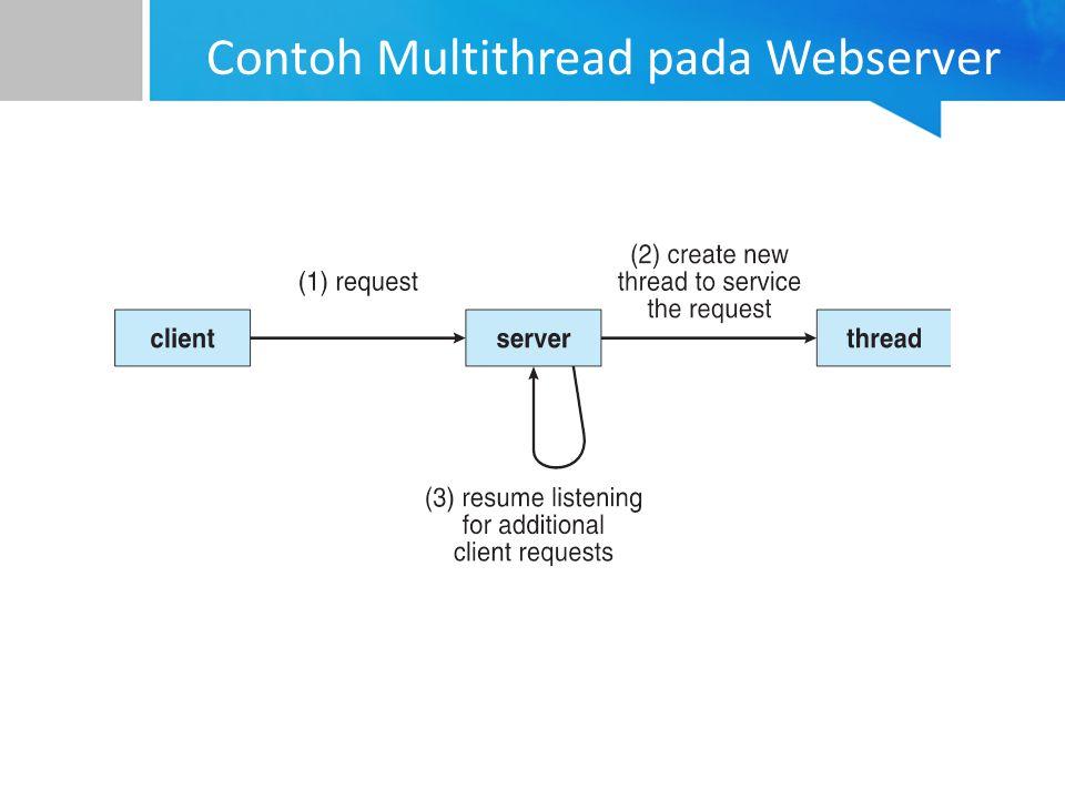 Pthreads Tersedia untuk user-level dan kernel-level thread Spesifikasi, bukan implementation API menspesifikasi behaviour, untuk implementasi tergantung developer Banyak digunakan pada OS berbasis UNIX seperti Solaris, Linux, Mac OS X
