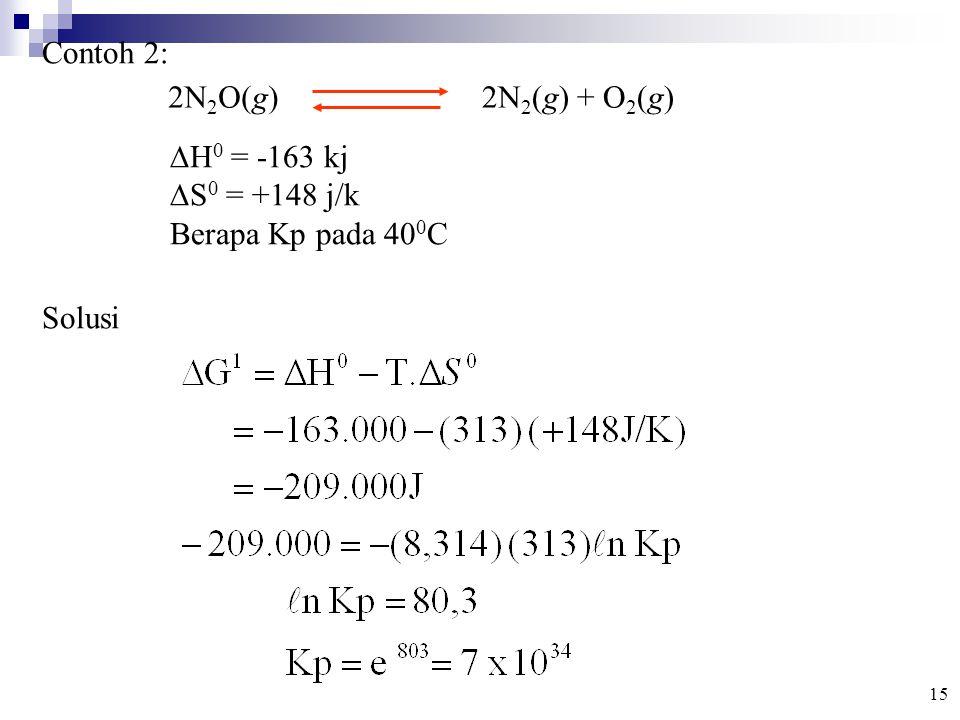 Contoh 2: 2N 2 O(g)2N 2 (g) + O 2 (g)  H 0 = -163 kj  S 0 = +148 j/k Berapa Kp pada 40 0 C Solusi 15