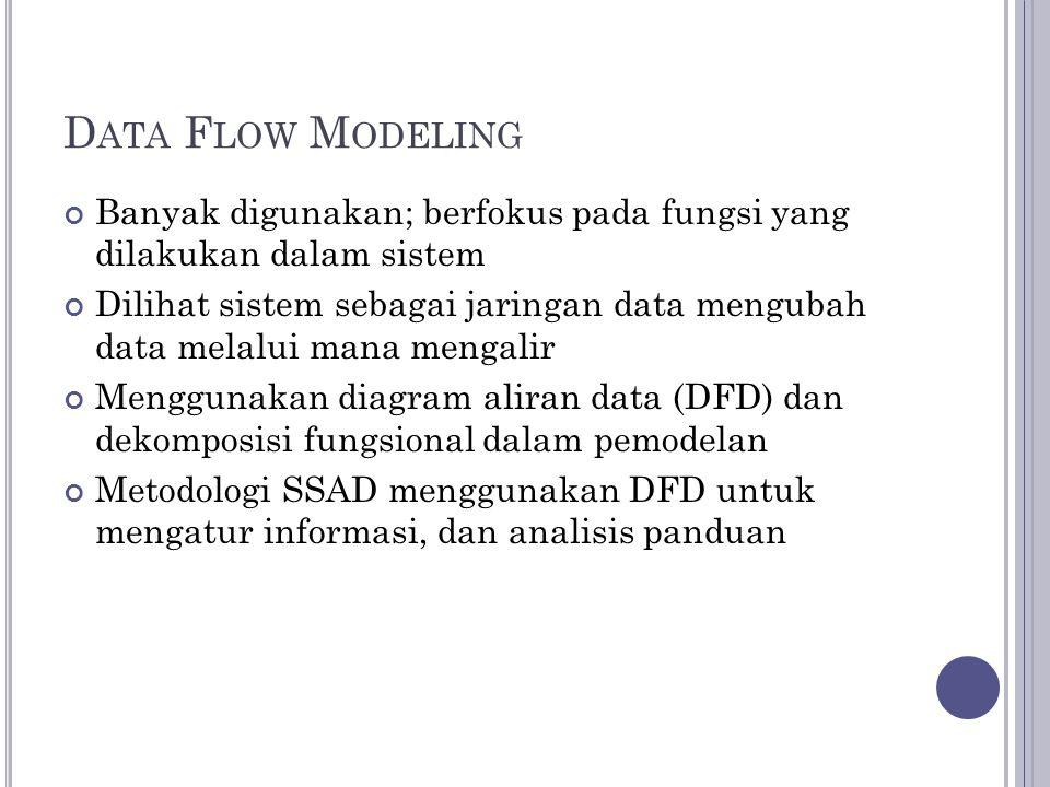 D ATA F LOW M ODELING Banyak digunakan; berfokus pada fungsi yang dilakukan dalam sistem Dilihat sistem sebagai jaringan data mengubah data melalui mana mengalir Menggunakan diagram aliran data (DFD) dan dekomposisi fungsional dalam pemodelan Metodologi SSAD menggunakan DFD untuk mengatur informasi, dan analisis panduan