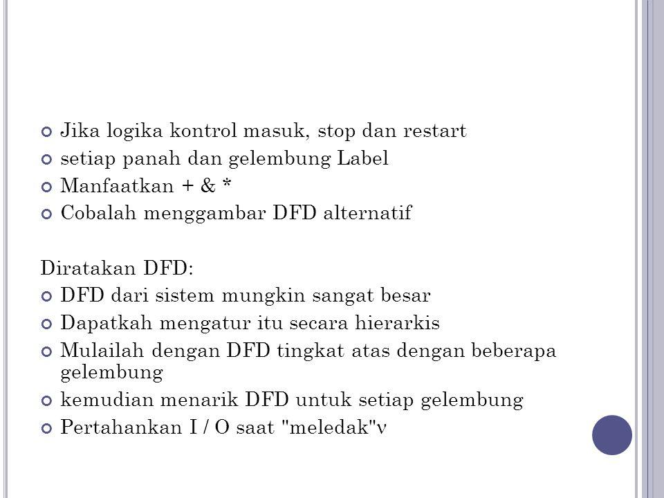Jika logika kontrol masuk, stop dan restart setiap panah dan gelembung Label Manfaatkan + & * Cobalah menggambar DFD alternatif Diratakan DFD: DFD dari sistem mungkin sangat besar Dapatkah mengatur itu secara hierarkis Mulailah dengan DFD tingkat atas dengan beberapa gelembung kemudian menarik DFD untuk setiap gelembung Pertahankan I / O saat meledak