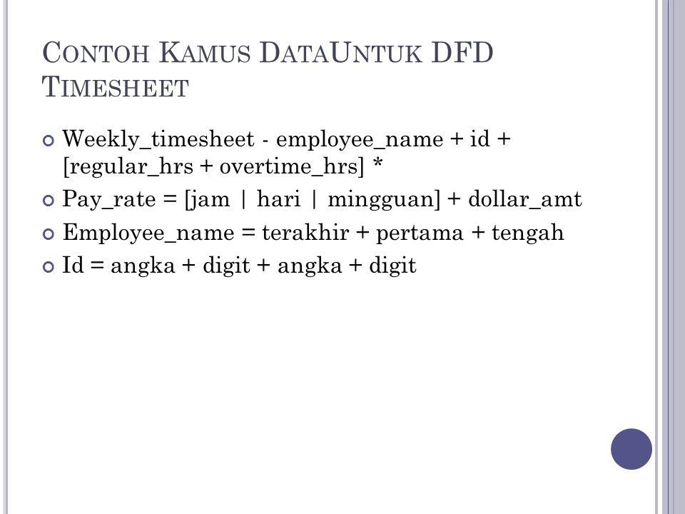 C ONTOH K AMUS D ATA U NTUK DFD T IMESHEET Weekly_timesheet - employee_name + id + [regular_hrs + overtime_hrs] * Pay_rate = [jam   hari   mingguan] + dollar_amt Employee_name = terakhir + pertama + tengah Id = angka + digit + angka + digit