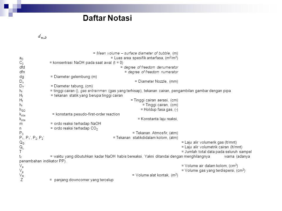 Daftar Notasi = Mean volume – surface diameter of bubble, (m) a D = Luas area spesifik antarfasa, (m 2 /m 3 ) C 0 = konsentrasi NaOH pada saat awal (t = 0) dfd = degree of freedom denumerator dfn = degree of freedom numerator dg = Diameter gelembung (m) D n = Diameter Nozzle, (mm) D T = Diameter tabung, (cm) h f = tinggi cairan (), gas entrainmen (gas yang terhisap), tekanan cairan, pengambilan gambar dengan pipa H f = tekanan statik yang berupa tinggi cairan H f = Tinggi cairan aerasi, (cm) h f = Tinggi cairan, (cm) h GD = Holdup fasa gas, (-) k obs = konstanta pesudo-first-order reaction k obs = Konstanta laju reaksi, m = ordo reaksi terhadap NaOH n = ordo reaksi terhadap CO 2 P 0 = Tekanan Atmosfir, (atm) P 1, P 1 ', P 2, P 2 '= Tekanan statikdidalam kolom, (atm) Q G = Laju alir volumerik gas (lt/mnt) Q L = Laju alir volumetrik cairan (lt/mnt) T= Jumlah total data pada seluruh sampel t f = waktu yang dibutuhkan kadar NaOH habis bereaksi.