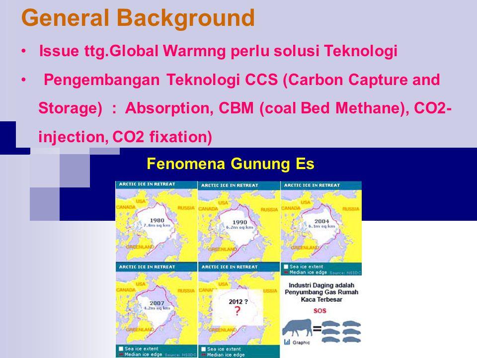 General Background Issue ttg.Global Warmng perlu solusi Teknologi Pengembangan Teknologi CCS (Carbon Capture and Storage) : Absorption, CBM (coal Bed Methane), CO2- injection, CO2 fixation) Fenomena Gunung Es