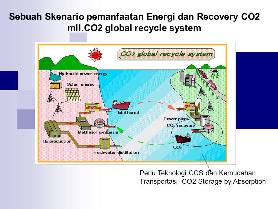 Sebuah Skenario pemanfaatan Energi dan Recovery CO2 mll.CO2 global recycle system Perlu Teknologi CCS dan Kemudahan Transportasi CO2 Storage by Absorp