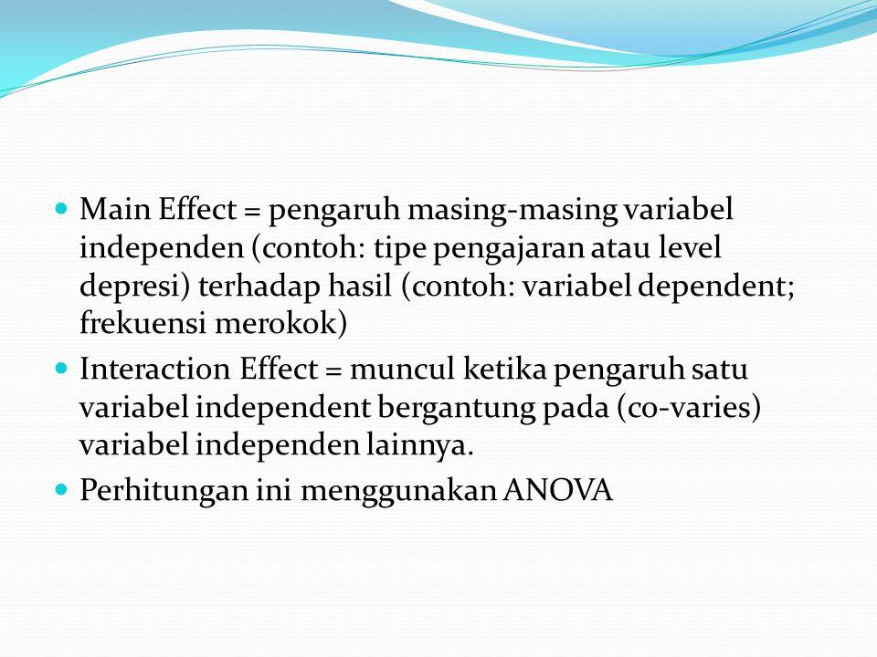 Main Effect = pengaruh masing-masing variabel independen (contoh: tipe pengajaran atau level depresi) terhadap hasil (contoh: variabel dependent; frek