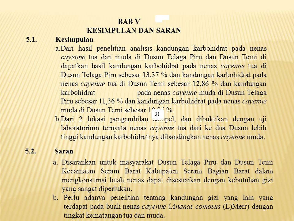BAB V KESIMPULAN DAN SARAN 5.1.Kesimpulan a.Dari hasil penelitian analisis kandungan karbohidrat pada nenas cayenne tua dan muda di Dusun Telaga Piru