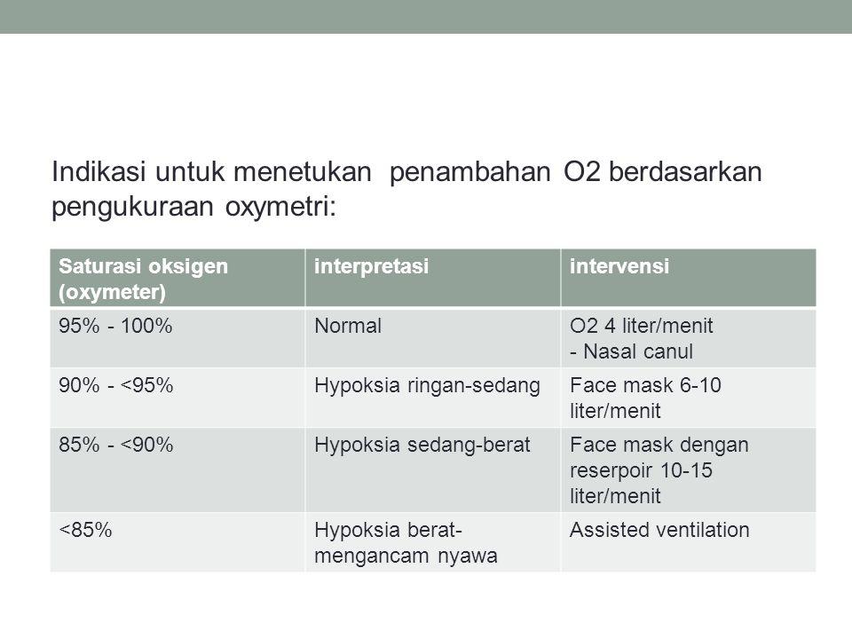 Indikasi untuk menetukan penambahan O2 berdasarkan pengukuraan oxymetri: Saturasi oksigen (oxymeter) interpretasiintervensi 95% - 100%NormalO2 4 liter