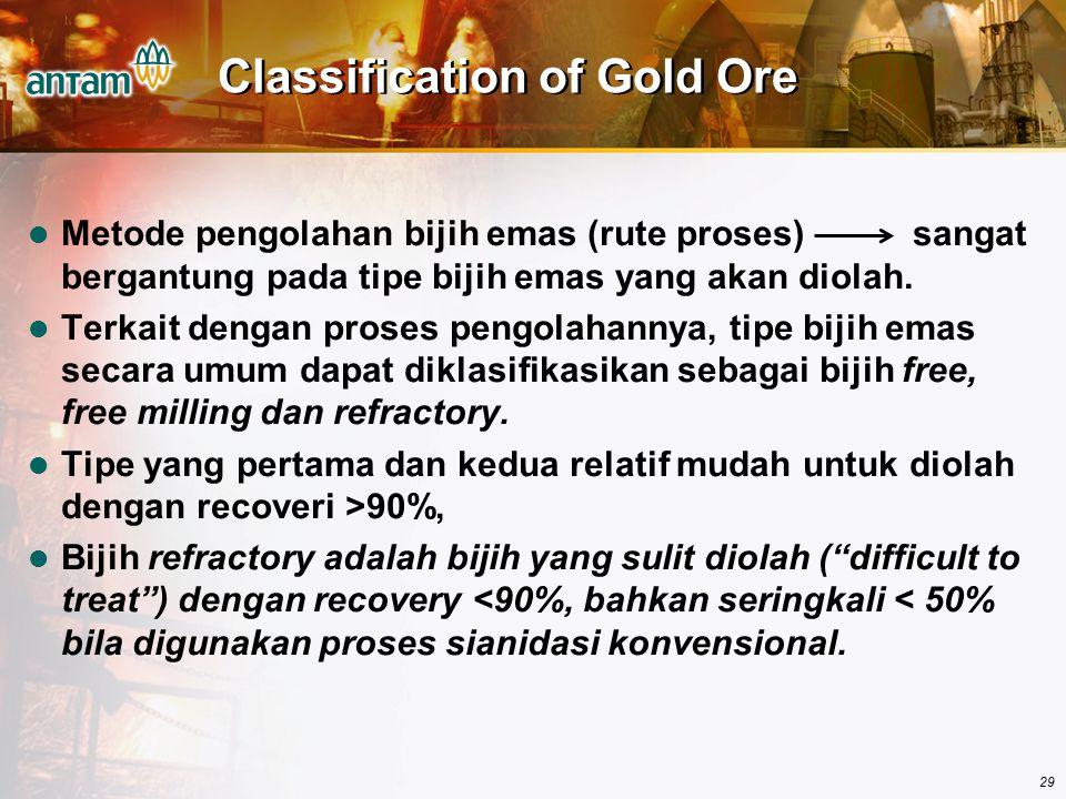 29 Classification of Gold Ore Metode pengolahan bijih emas (rute proses) sangat bergantung pada tipe bijih emas yang akan diolah. Terkait dengan prose