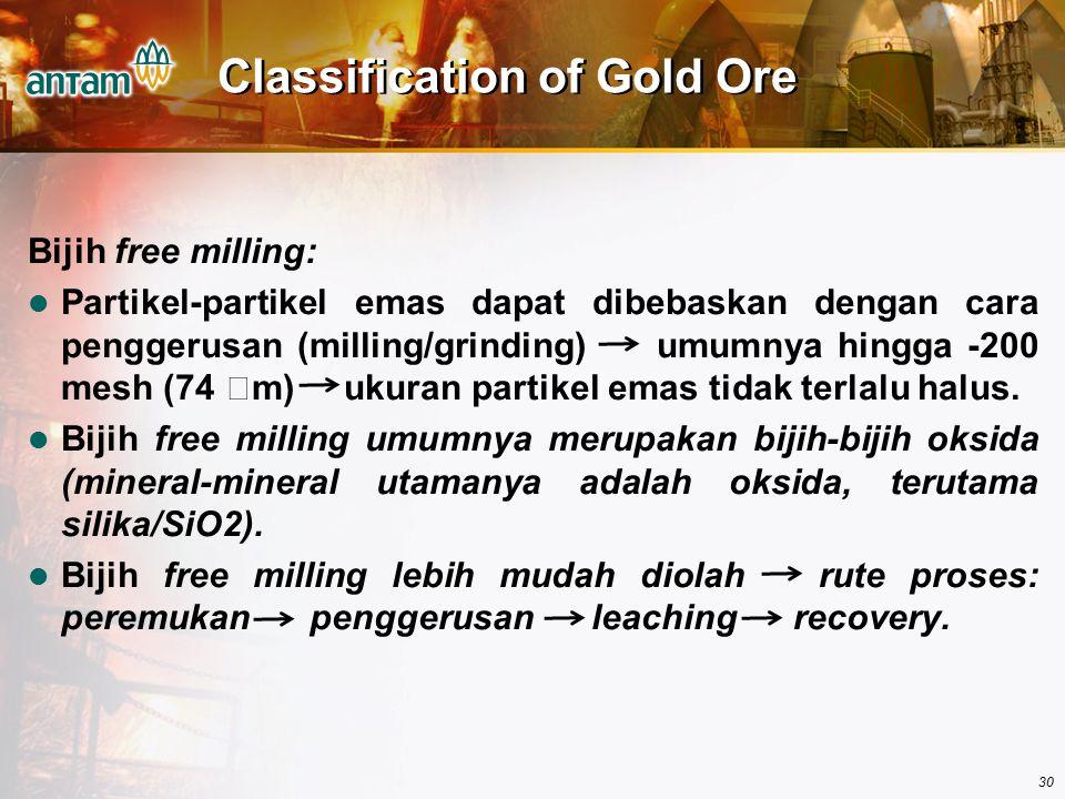 30 Classification of Gold Ore Bijih free milling: Partikel-partikel emas dapat dibebaskan dengan cara penggerusan (milling/grinding) umumnya hingga -2