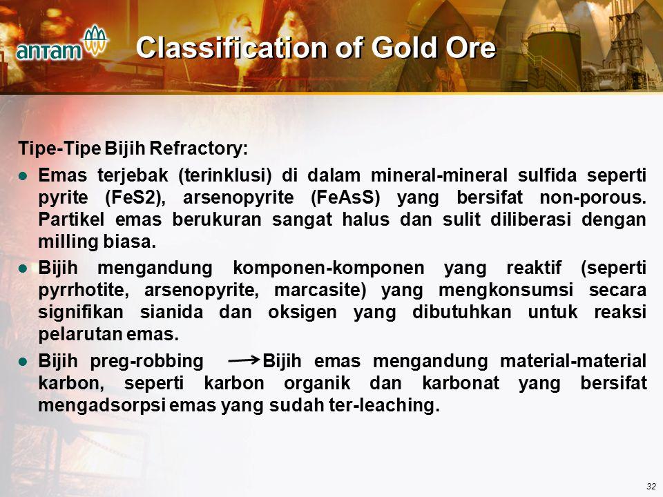 32 Classification of Gold Ore Tipe-Tipe Bijih Refractory: Emas terjebak (terinklusi) di dalam mineral-mineral sulfida seperti pyrite (FeS2), arsenopyr