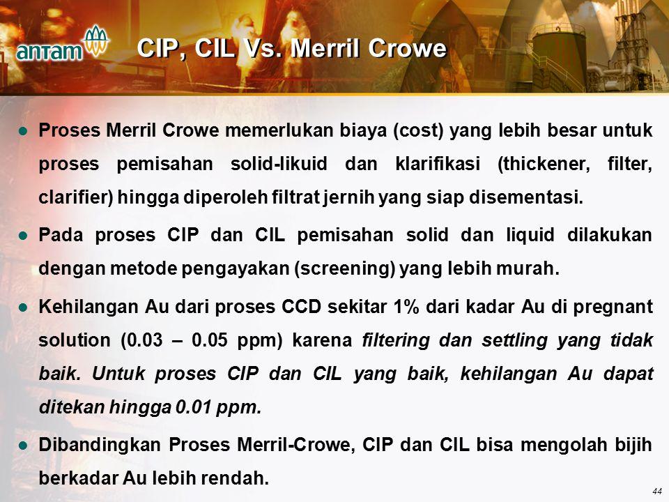 44 CIP, CIL Vs. Merril Crowe Proses Merril Crowe memerlukan biaya (cost) yang lebih besar untuk proses pemisahan solid-likuid dan klarifikasi (thicken