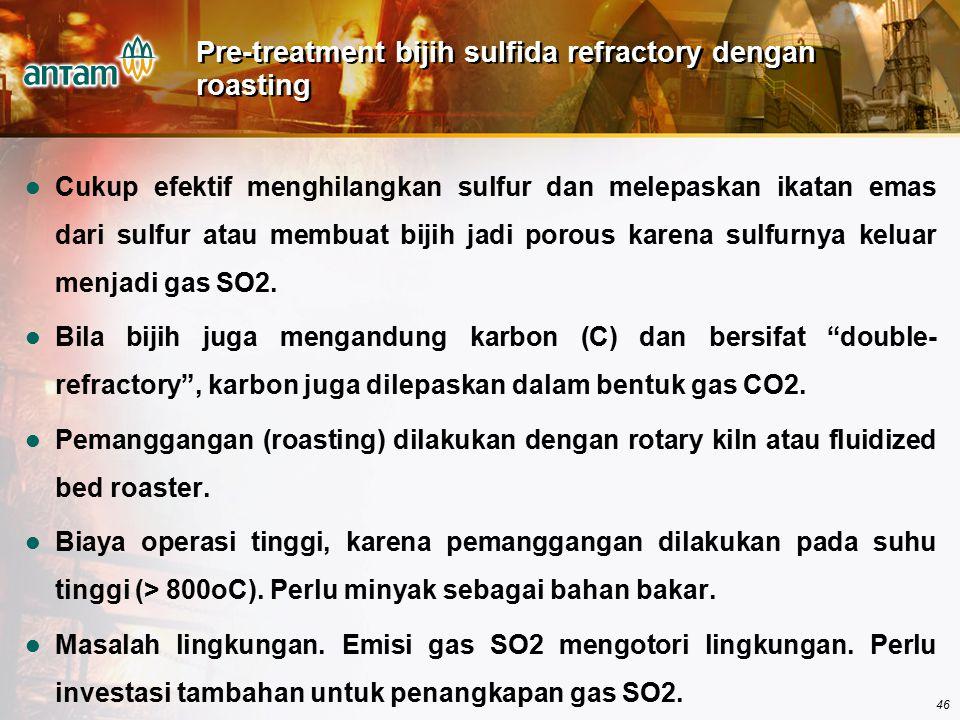 46 Pre-treatment bijih sulfida refractory dengan roasting Cukup efektif menghilangkan sulfur dan melepaskan ikatan emas dari sulfur atau membuat bijih