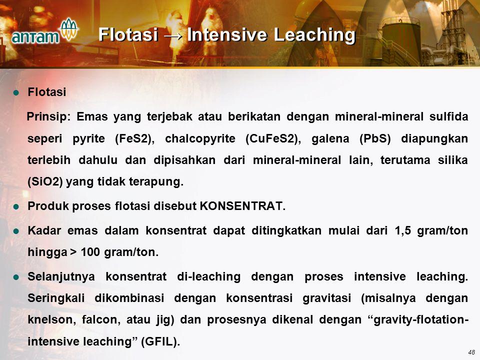 48 Flotasi → Intensive Leaching Flotasi Prinsip: Emas yang terjebak atau berikatan dengan mineral-mineral sulfida seperi pyrite (FeS2), chalcopyrite (