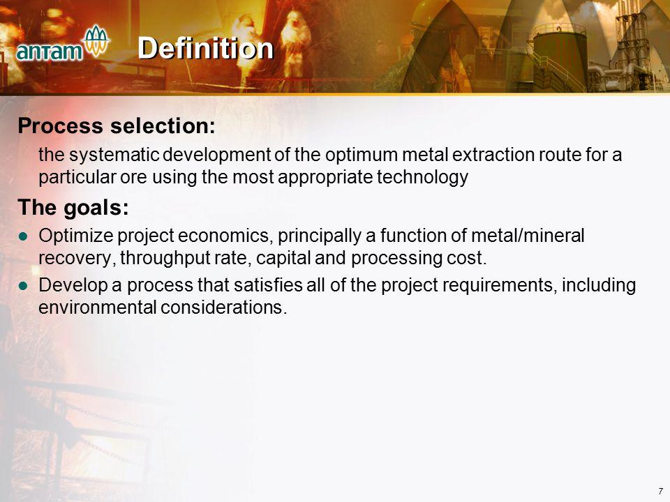 38 Process Options