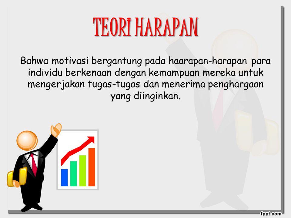 TEORI HARAPAN Bahwa motivasi bergantung pada haarapan-harapan para individu berkenaan dengan kemampuan mereka untuk mengerjakan tugas-tugas dan meneri