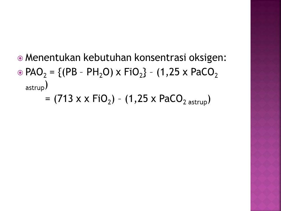  Menentukan kebutuhan konsentrasi oksigen:  PAO 2 = {(PB – PH 2 O) x FiO 2 } – (1,25 x PaCO 2 astrup ) = (713 x x FiO 2 ) – (1,25 x PaCO 2 astrup )