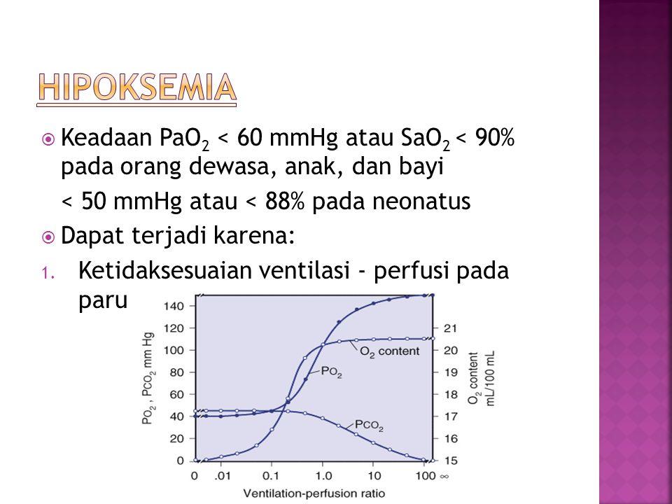  Keadaan PaO 2 < 60 mmHg atau SaO 2 < 90% pada orang dewasa, anak, dan bayi < 50 mmHg atau < 88% pada neonatus  Dapat terjadi karena: 1. Ketidaksesu