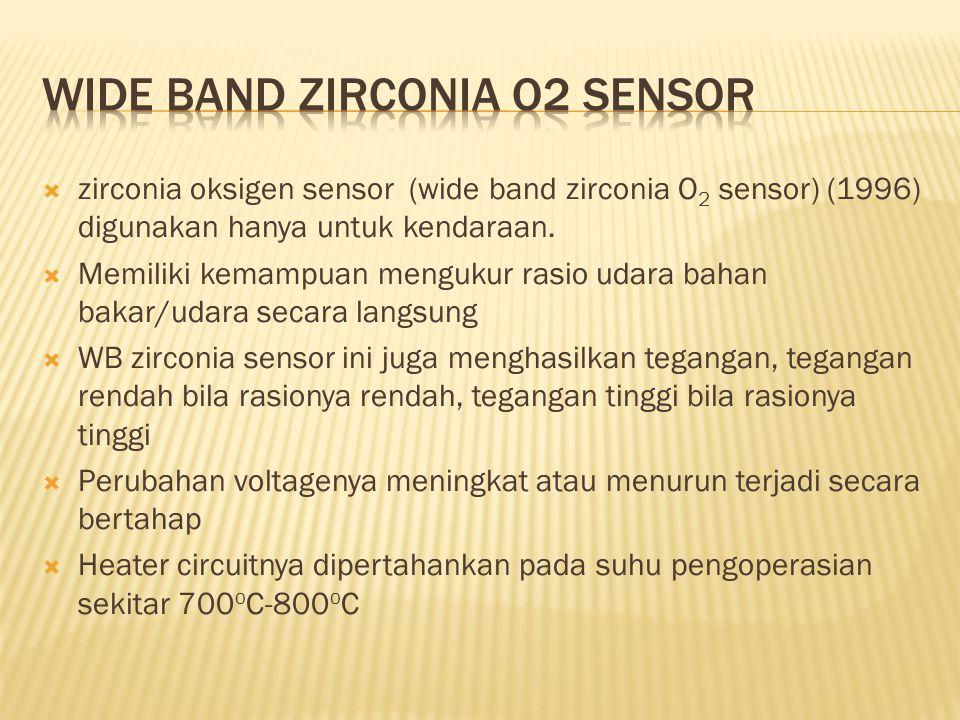  zirconia oksigen sensor (wide band zirconia O 2 sensor) (1996) digunakan hanya untuk kendaraan.  Memiliki kemampuan mengukur rasio udara bahan baka