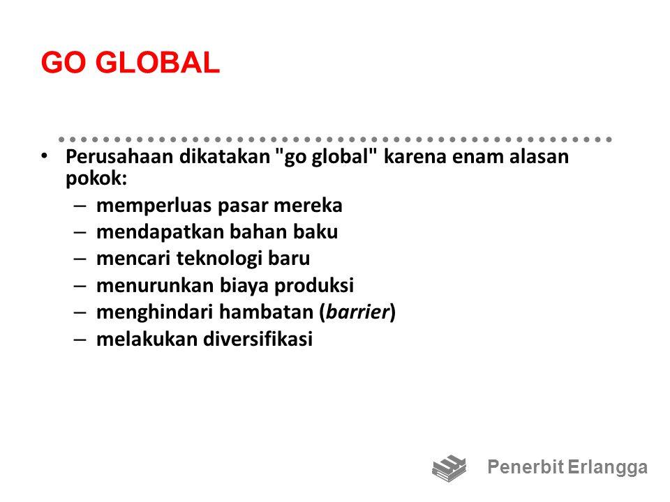 GO GLOBAL Perusahaan dikatakan go global karena enam alasan pokok: – memperluas pasar mereka – mendapatkan bahan baku – mencari teknologi baru – menurunkan biaya produksi – menghindari hambatan (barrier) – melakukan diversifikasi Penerbit Erlangga