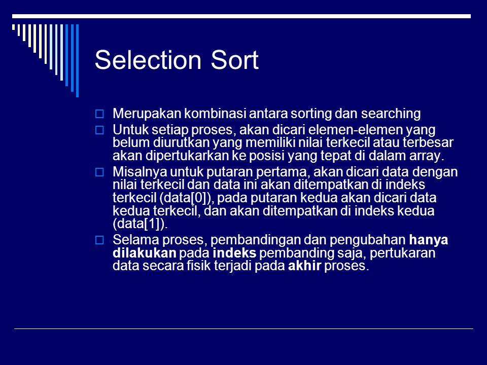 Selection Sort  Merupakan kombinasi antara sorting dan searching  Untuk setiap proses, akan dicari elemen-elemen yang belum diurutkan yang memiliki