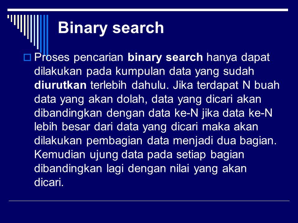 Binary search  Proses pencarian binary search hanya dapat dilakukan pada kumpulan data yang sudah diurutkan terlebih dahulu. Jika terdapat N buah dat