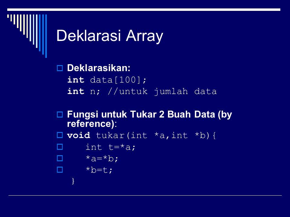 Deklarasi Array  Deklarasikan: int data[100]; int n; //untuk jumlah data  Fungsi untuk Tukar 2 Buah Data (by reference):  void tukar(int *a,int *b)