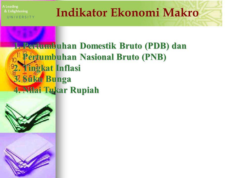 A Leading & Enlightening U N I V E R S I T Y Indikator Ekonomi Makro 1.Pertumbuhan Domestik Bruto (PDB) dan Pertumbuhan Nasional Bruto (PNB) 2.Tingkat Inflasi 3.Suku Bunga 4.Nilai Tukar Rupiah