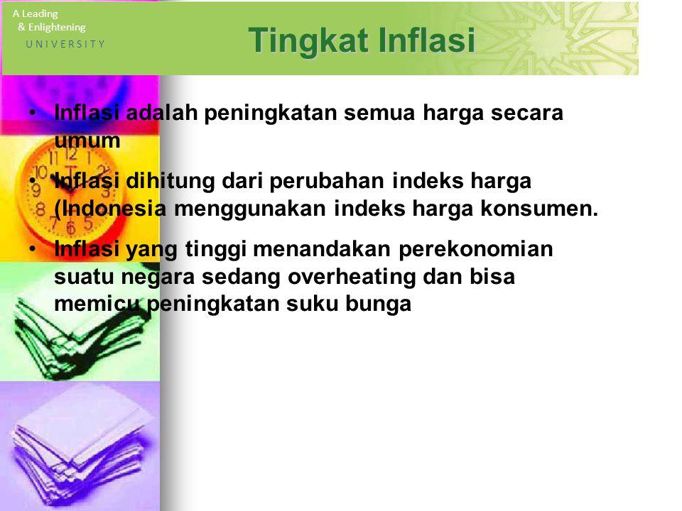 A Leading & Enlightening U N I V E R S I T Y Tingkat Inflasi Inflasi adalah peningkatan semua harga secara umum Inflasi dihitung dari perubahan indeks harga (Indonesia menggunakan indeks harga konsumen.