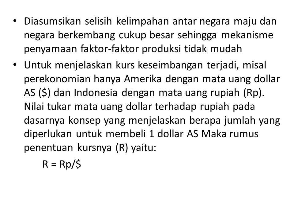 Diasumsikan selisih kelimpahan antar negara maju dan negara berkembang cukup besar sehingga mekanisme penyamaan faktor-faktor produksi tidak mudah Untuk menjelaskan kurs keseimbangan terjadi, misal perekonomian hanya Amerika dengan mata uang dollar AS ($) dan Indonesia dengan mata uang rupiah (Rp).