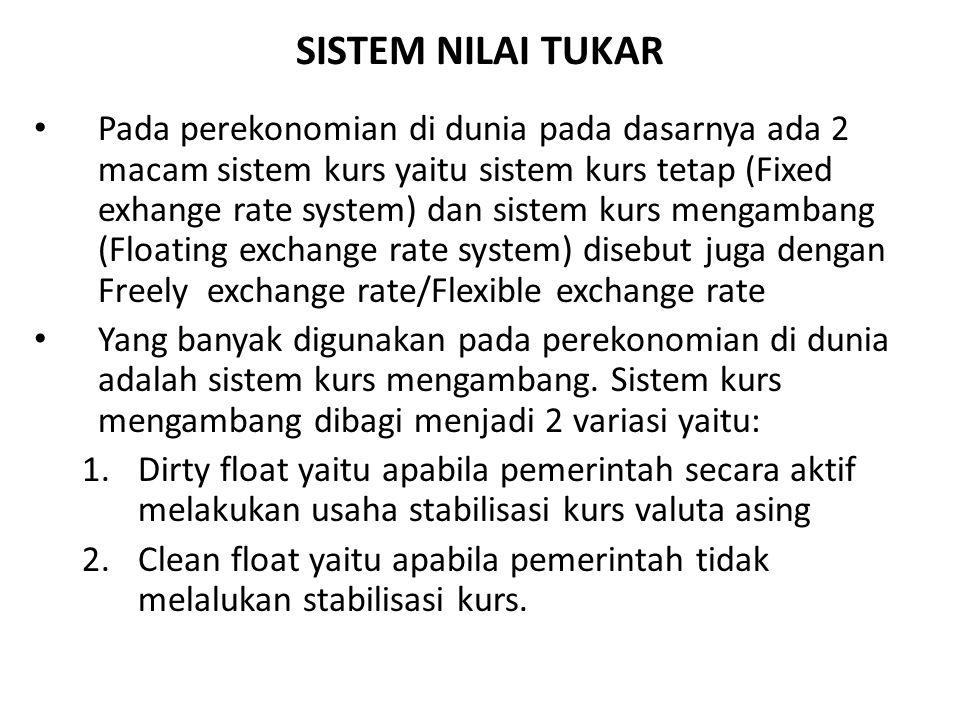 SISTEM NILAI TUKAR Pada perekonomian di dunia pada dasarnya ada 2 macam sistem kurs yaitu sistem kurs tetap (Fixed exhange rate system) dan sistem kur