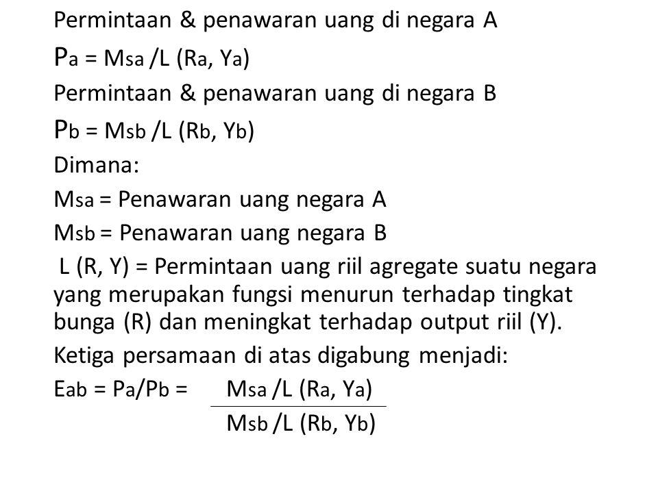 Permintaan & penawaran uang di negara A P a = M sa /L (R a, Y a ) Permintaan & penawaran uang di negara B P b = M sb /L (R b, Y b ) Dimana: M sa = Penawaran uang negara A M sb = Penawaran uang negara B L (R, Y) = Permintaan uang riil agregate suatu negara yang merupakan fungsi menurun terhadap tingkat bunga (R) dan meningkat terhadap output riil (Y).