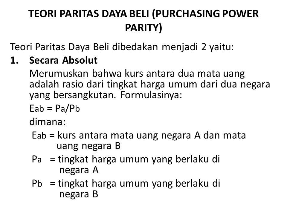 TEORI PARITAS DAYA BELI (PURCHASING POWER PARITY) Teori Paritas Daya Beli dibedakan menjadi 2 yaitu: 1.Secara Absolut Merumuskan bahwa kurs antara dua