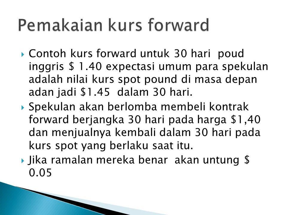  Contoh kurs forward untuk 30 hari poud inggris $ 1.40 expectasi umum para spekulan adalah nilai kurs spot pound di masa depan adan jadi $1.45 dalam 30 hari.