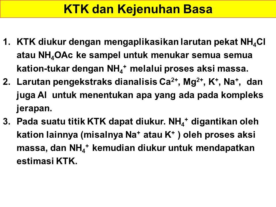 1.KTK diukur dengan mengaplikasikan larutan pekat NH 4 Cl atau NH 4 OAc ke sampel untuk menukar semua semua kation-tukar dengan NH 4 + melalui proses aksi massa.