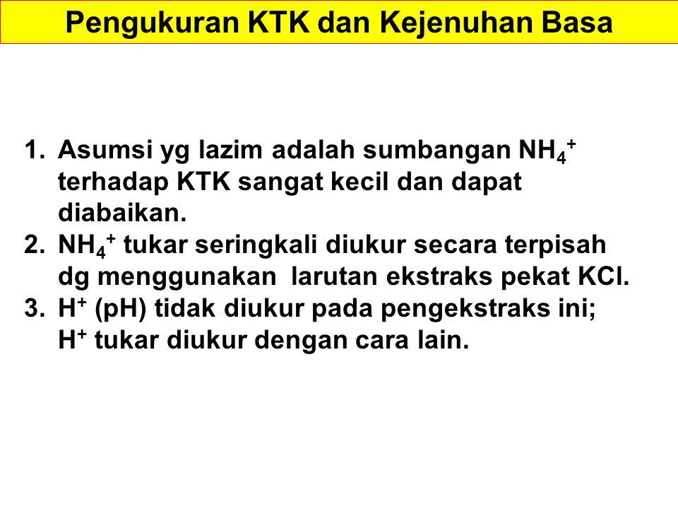 1.Asumsi yg lazim adalah sumbangan NH 4 + terhadap KTK sangat kecil dan dapat diabaikan.