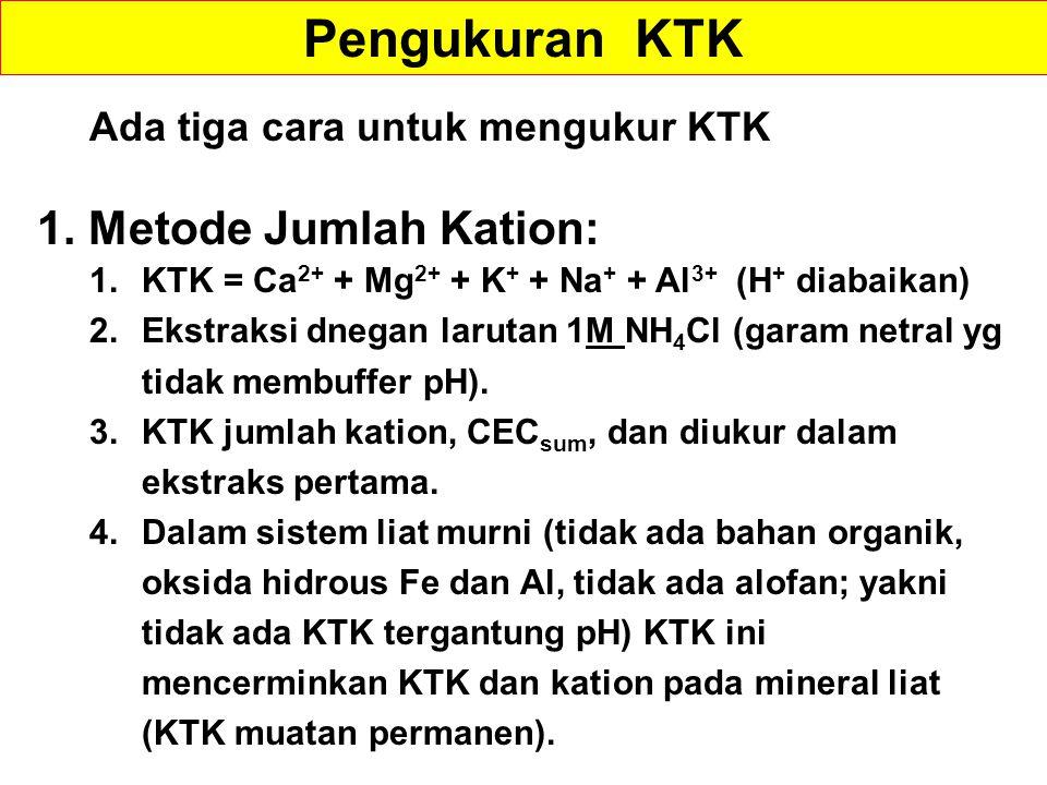 Ada tiga cara untuk mengukur KTK 1.