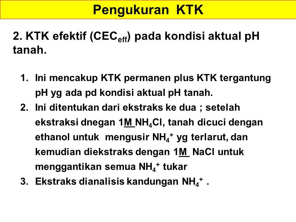 2.KTK efektif (CEC eff ) pada kondisi aktual pH tanah.
