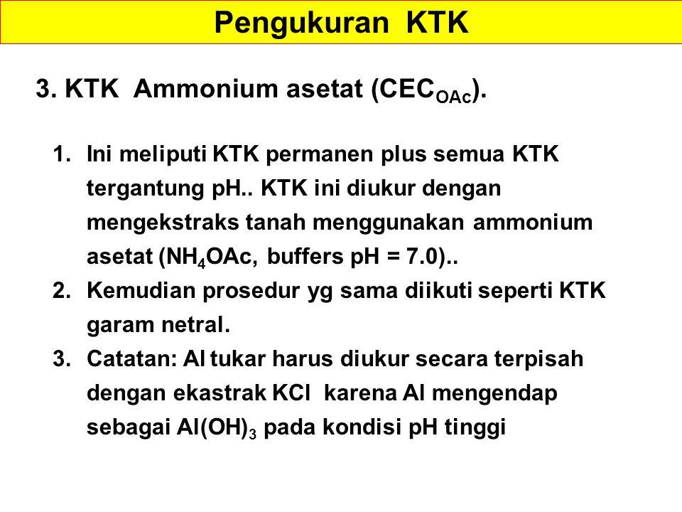 3.KTK Ammonium asetat (CEC OAc ). 1.Ini meliputi KTK permanen plus semua KTK tergantung pH..