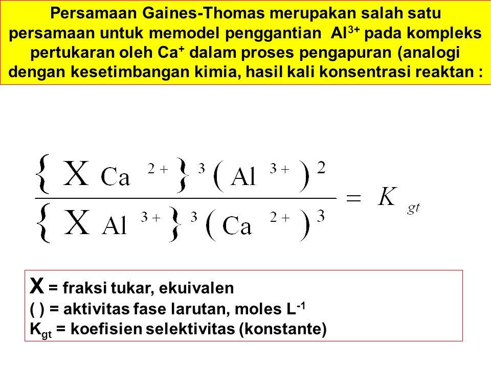 Persamaan Gaines-Thomas merupakan salah satu persamaan untuk memodel penggantian Al 3+ pada kompleks pertukaran oleh Ca + dalam proses pengapuran (analogi dengan kesetimbangan kimia, hasil kali konsentrasi reaktan : X = fraksi tukar, ekuivalen ( ) = aktivitas fase larutan, moles L -1 K gt = koefisien selektivitas (konstante)