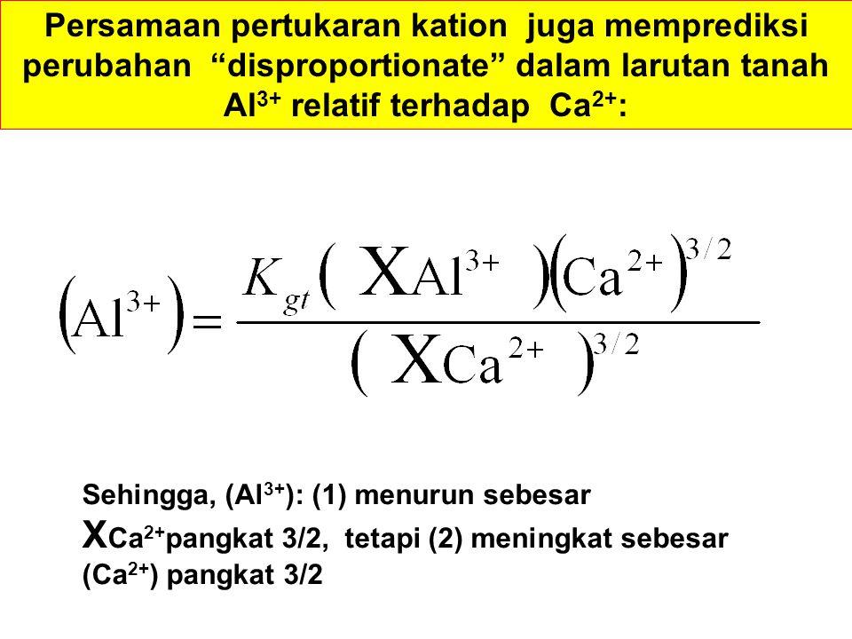 Persamaan pertukaran kation juga memprediksi perubahan disproportionate dalam larutan tanah Al 3+ relatif terhadap Ca 2+ : Sehingga, (Al 3+ ): (1) menurun sebesar X Ca 2+ pangkat 3/2, tetapi (2) meningkat sebesar (Ca 2+ ) pangkat 3/2