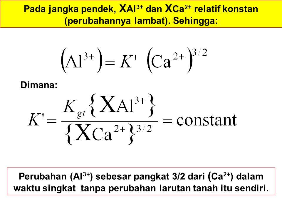 Pada jangka pendek, X Al 3+ dan X Ca 2+ relatif konstan (perubahannya lambat).