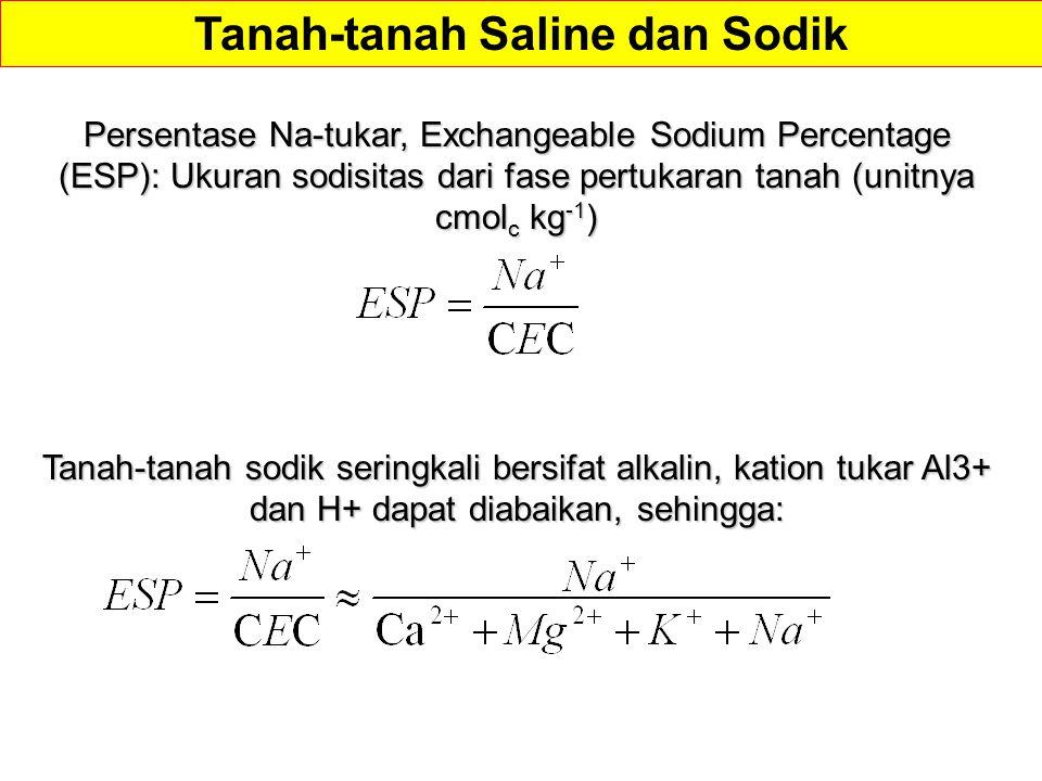 Persentase Na-tukar, Exchangeable Sodium Percentage (ESP): Ukuran sodisitas dari fase pertukaran tanah (unitnya cmol c kg -1 ) Tanah-tanah sodik seringkali bersifat alkalin, kation tukar Al3+ dan H+ dapat diabaikan, sehingga: Tanah-tanah Saline dan Sodik