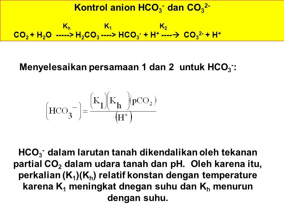 Kontrol anion HCO 3 - dan CO 3 2- K h K 1 K 2 CO 2 + H 2 O -----> H 2 CO 3 ----> HCO 3 - + H + ----  CO 3 2- + H + Menyelesaikan persamaan 1 dan 2 untuk HCO 3 - : HCO 3 - dalam larutan tanah dikendalikan oleh tekanan partial CO 2 dalam udara tanah dan pH.