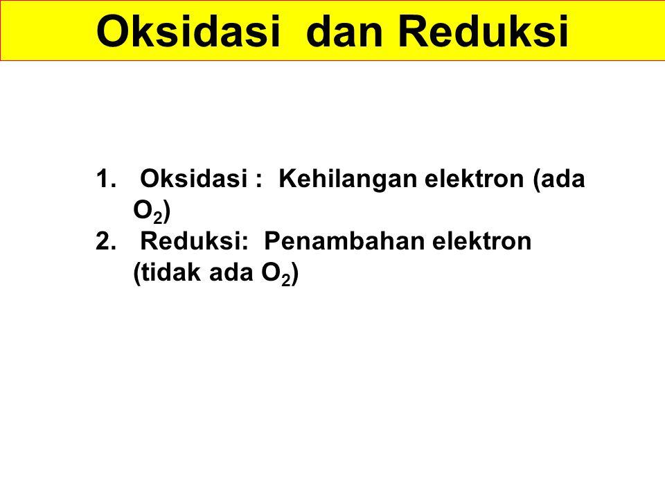 1.Oksidasi : Kehilangan elektron (ada O 2 ) 2.