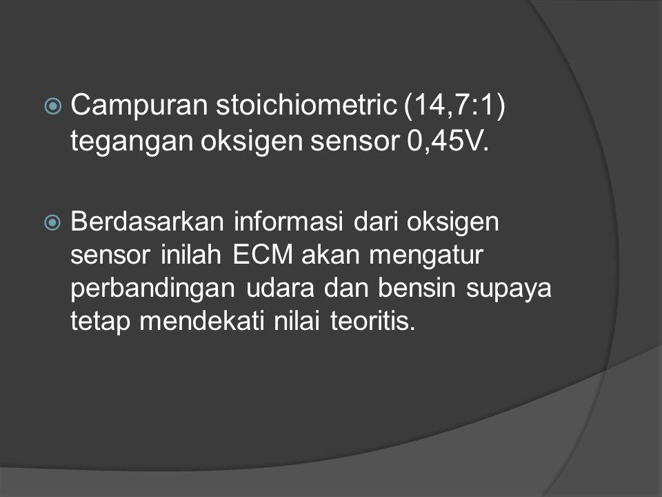  Campuran stoichiometric (14,7:1) tegangan oksigen sensor 0,45V.