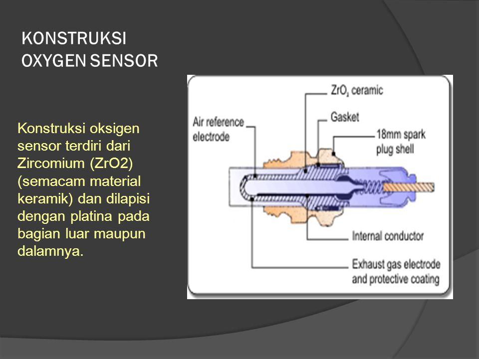 KONSTRUKSI OXYGEN SENSOR Konstruksi oksigen sensor terdiri dari Zircomium (ZrO2) (semacam material keramik) dan dilapisi dengan platina pada bagian luar maupun dalamnya.