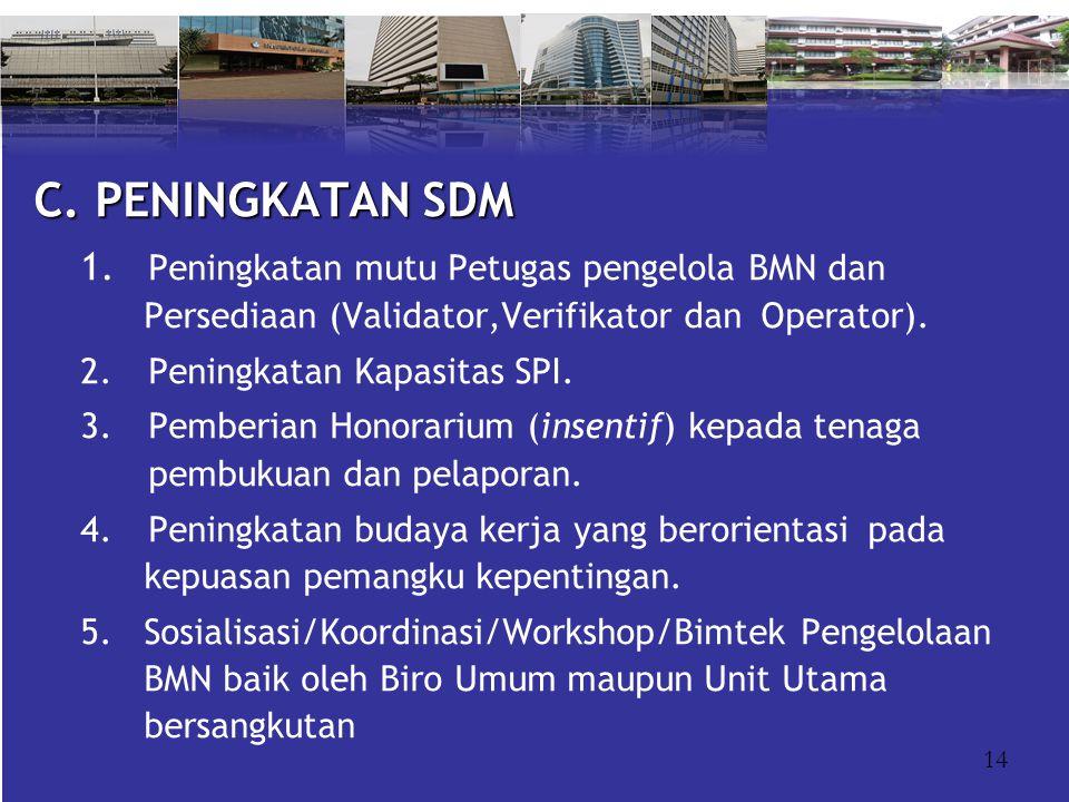 21 C.PENINGKATAN SDM 1.