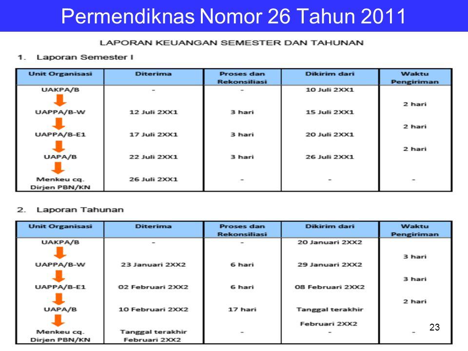 Permendiknas Nomor 26 Tahun 2011 23